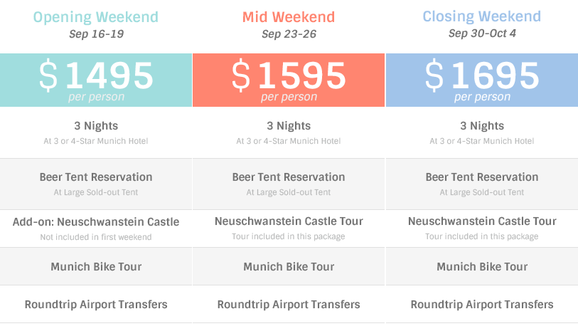 oktoberfest packages pricing table