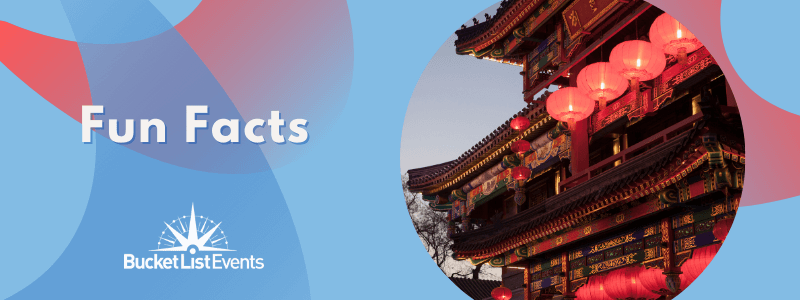 5 Interesting things to know about Beijing 2022 Winter Olympics
